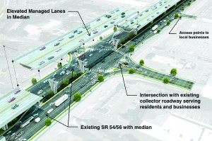 Pasco County officials have used a series of diagrams, like this cutaway, that show how an elevated road over the State Road 54/56 corridor could expand the existing highway from six lanes to 10. (Courtesy of Pasco County Commission)